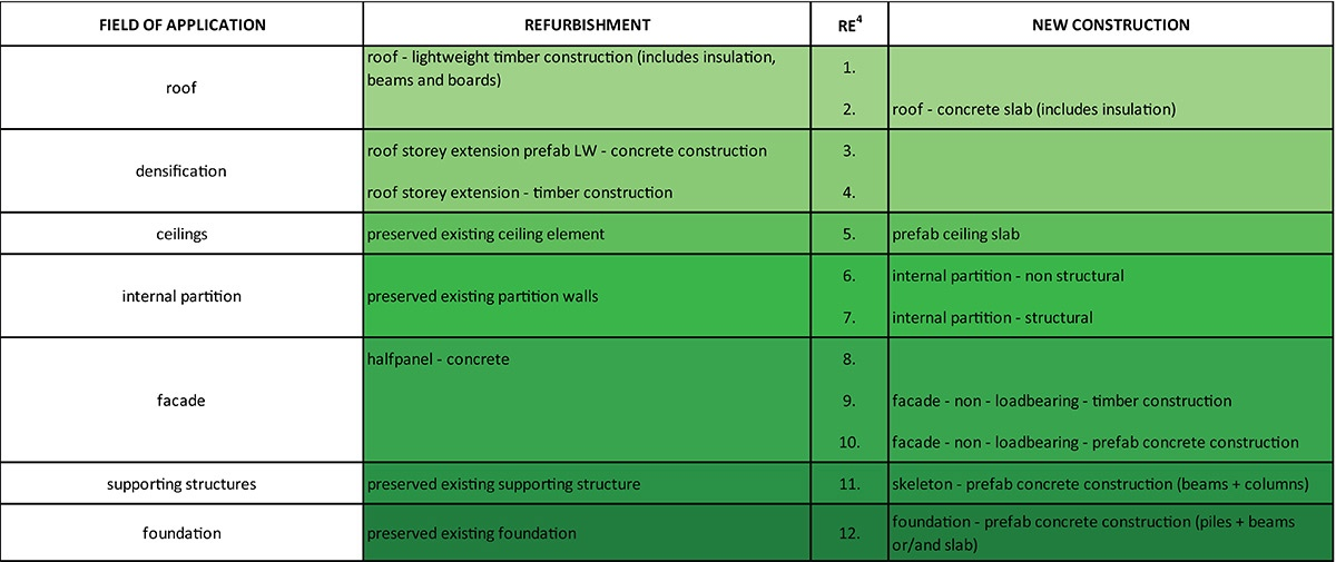 Project description re4 size and attractiveness of cdw recycling and reuse for energy efficient buildings construction and refurbishment will promote an efficient value chain thecheapjerseys Image collections
